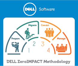 Dell Migration Manager