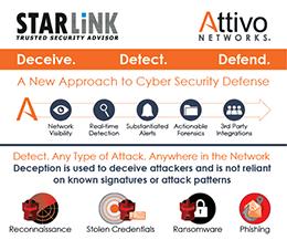 Attivo Networks